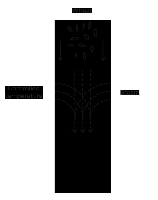 method stabileasy